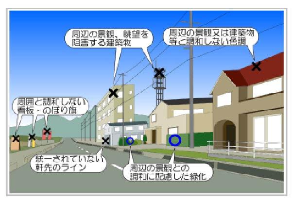 小諸市景観計画